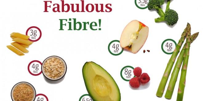 فيبر غذايي و نقش آن در سلامت