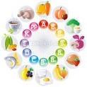 از ضد ویتامین ها چه می دانید؟