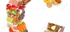اصطلاحات صنایع غذایی با حرف C