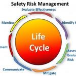 آنالیز ریسک ایمنی غذا