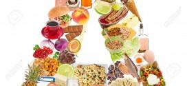 اصطلاحات صنایع غذایی با حرف A