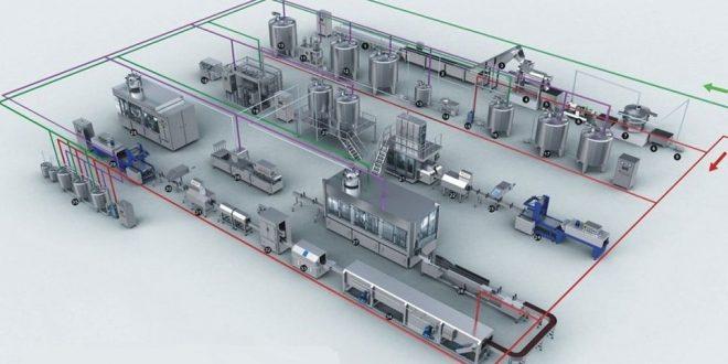 چیدمان ماشین آلات و تجهیزات و سیستم های تولیدی