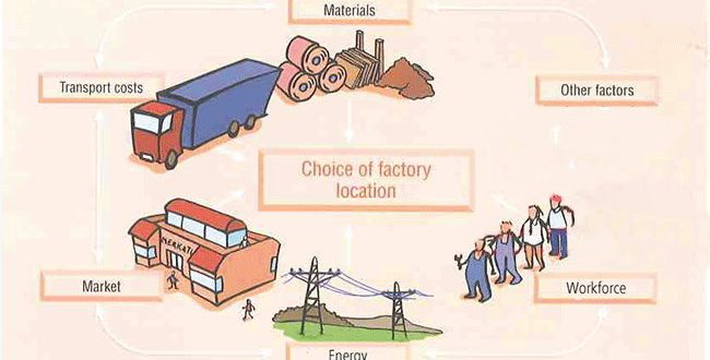 مکان یابی محل استقرار واحد صنعتی در برنامه ریزی تولید